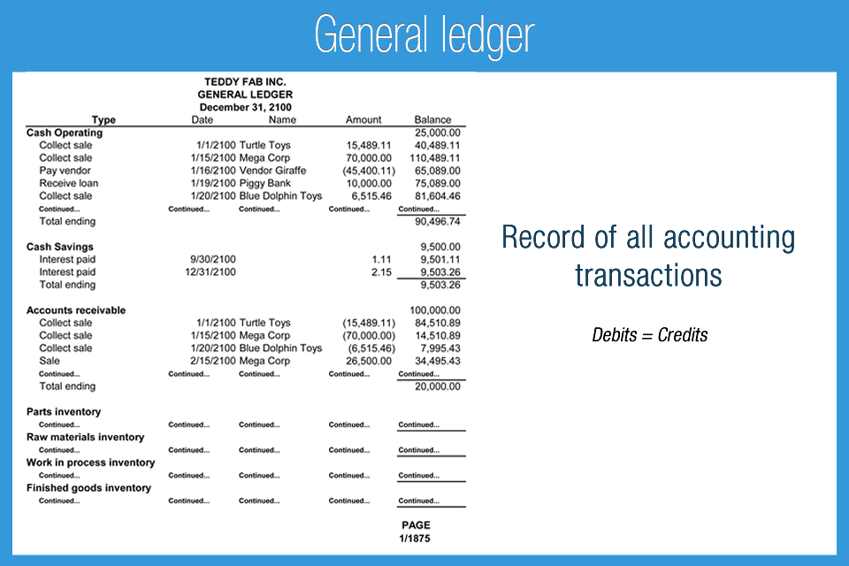 MFGeneralLedger  Accounting    General Ledger