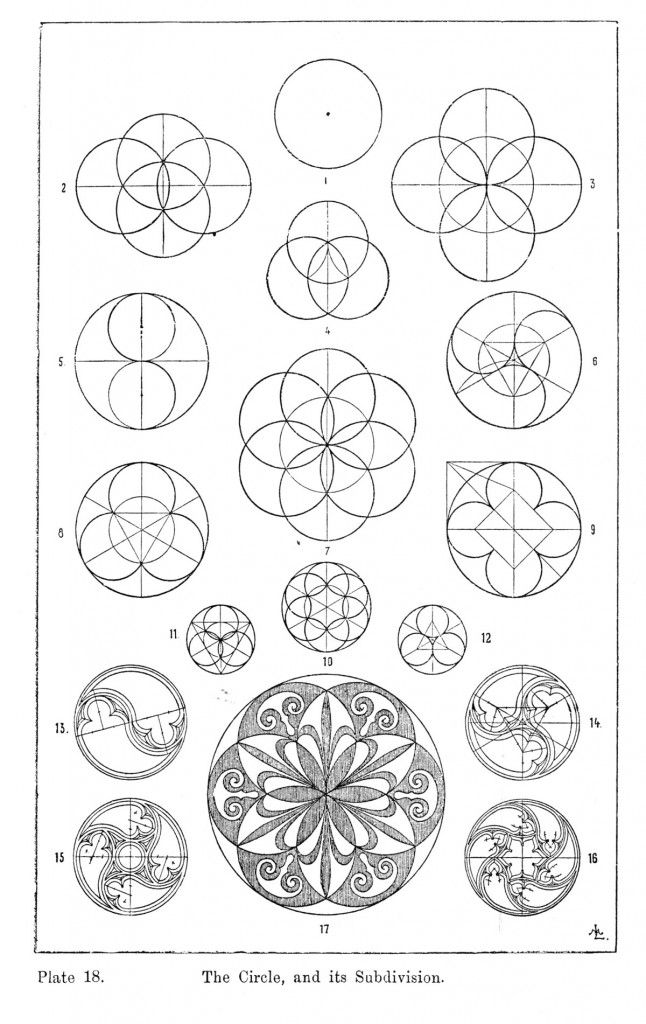 An Introduction to Gothic Tracery (With a Router
