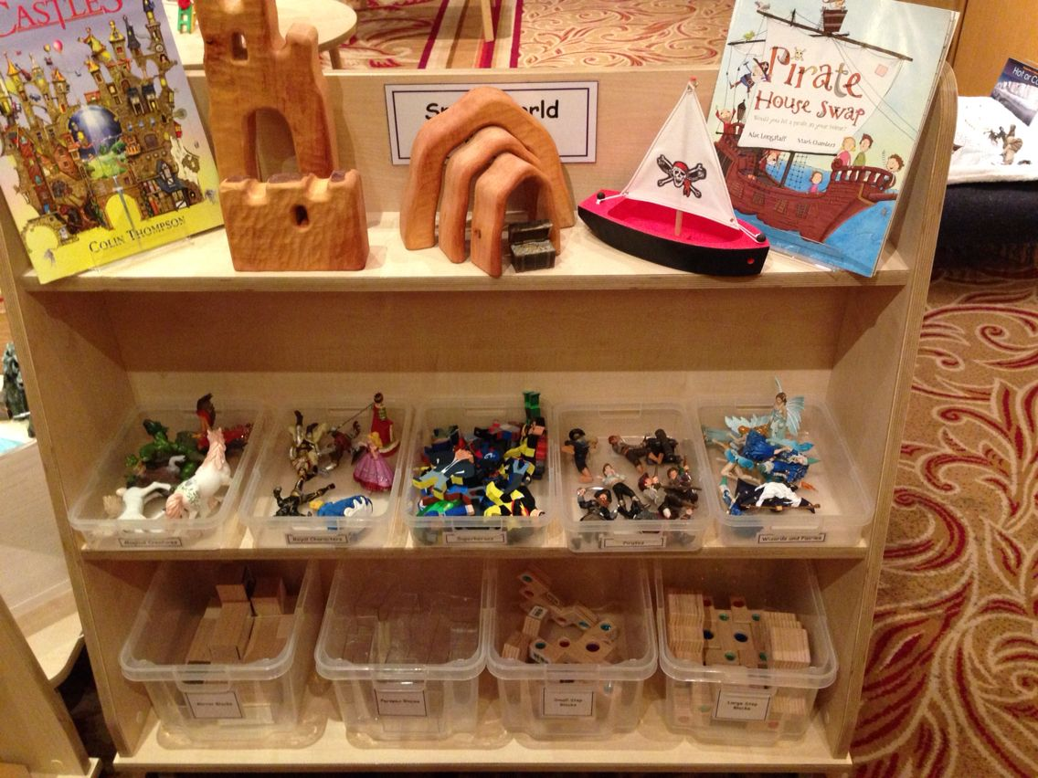 Small world resources | Early Years- Small World