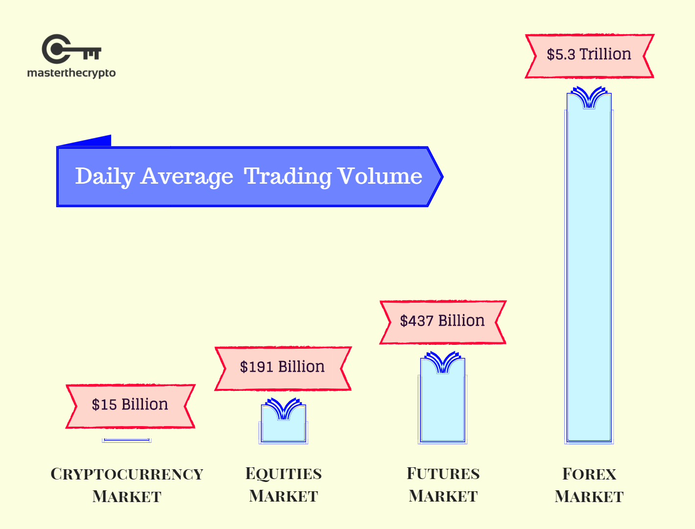 what is trading volume in cryptocurrency