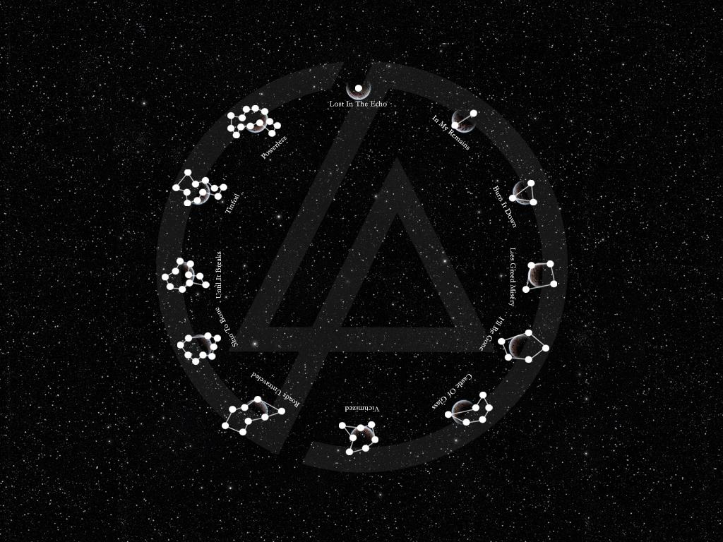 Linkin Park Logo Wallpaper Cool Follow our Tumblr for