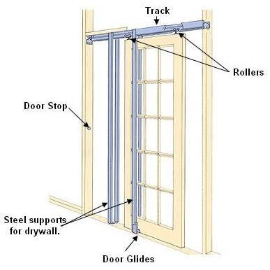 COBURN Hideaway Pocket Door Kit, Complete, Doors Up To Wide