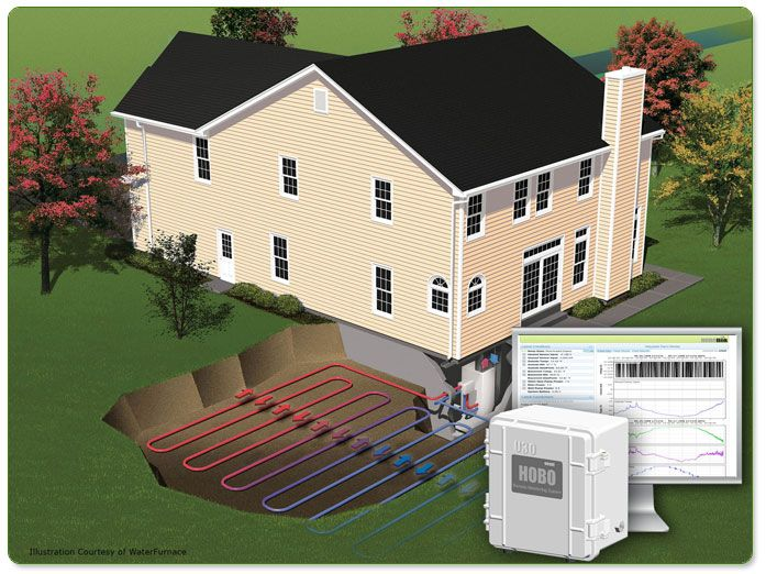 Geothermal Or Earth Heating Cooling Geothermal Heating