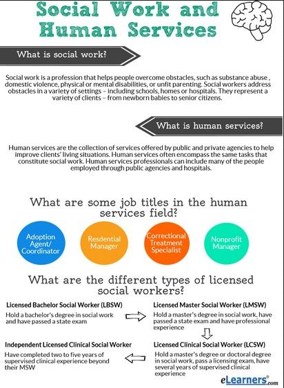Human Service Worker Resume - http\/\/jobresumesample\/1957 - licensed social worker sample resume