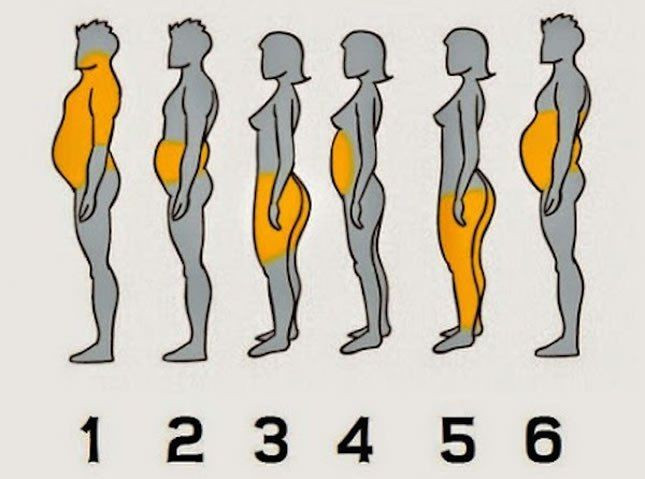 These Are The 6 Types Of Body Fat And The Easiest Ways To Shed The Pounds From Them