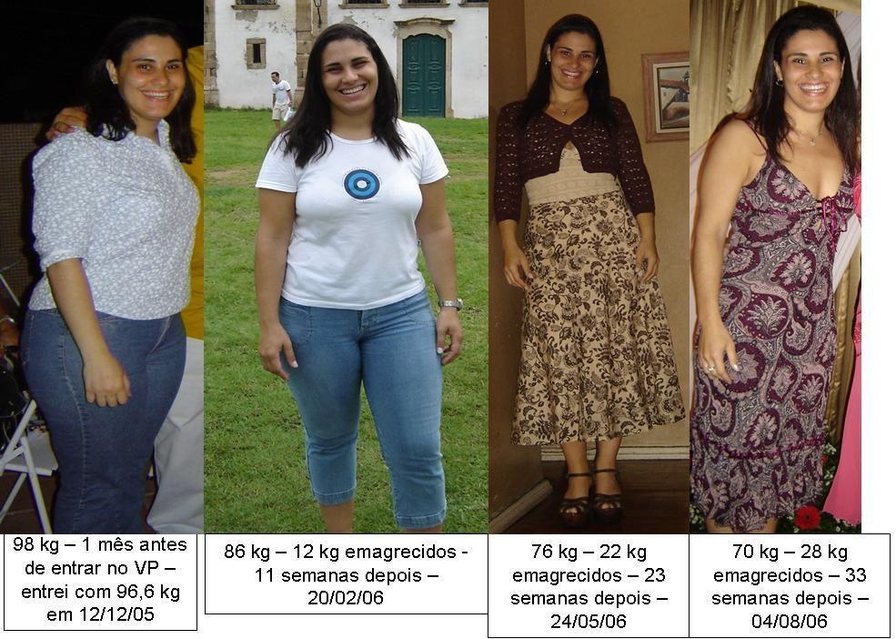 Como Perder Gordura Descubra Como Perder No Minimo 21 Kg Em 60
