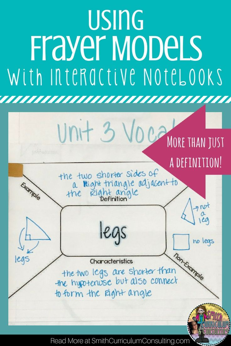 Using Frayer Models With Interactive Notebooks