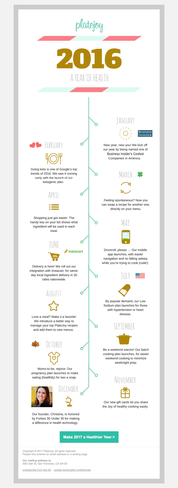 Love This Infographic Year End Review Timeline We Want To Do This