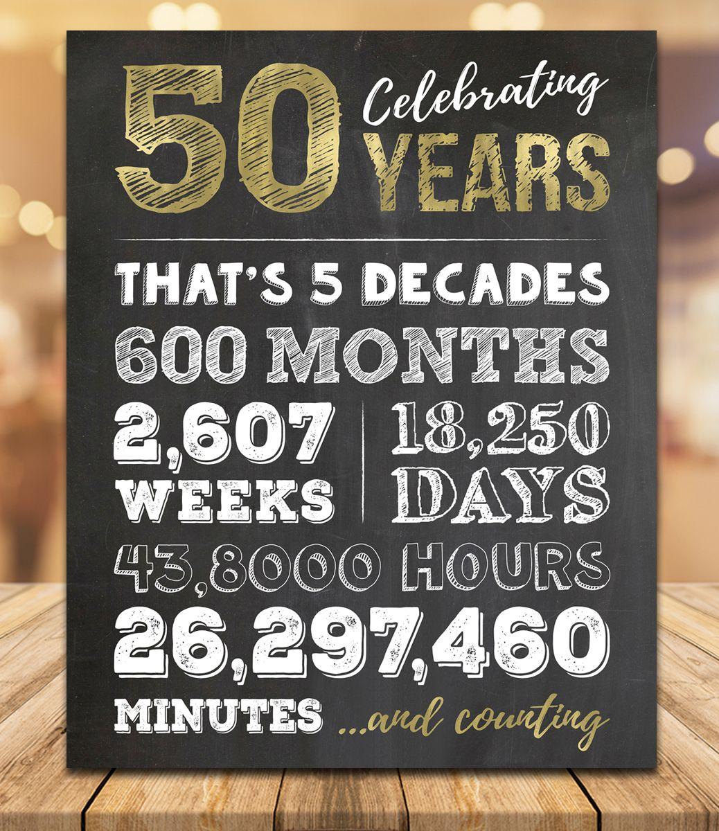 50th birthday stats chalkboard printable sign 50th
