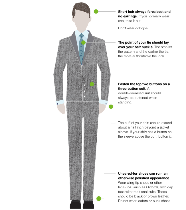Best formal dress for interview for men