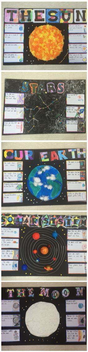 posters group project. My teacher required prep time was actually pretty minimal for this (less than an hour)! Done with first grade level students. The kids were so pleased with the results and had tons of fun doing the craft in the middle. Earth, the moon, stars, the sun, and the solar system.