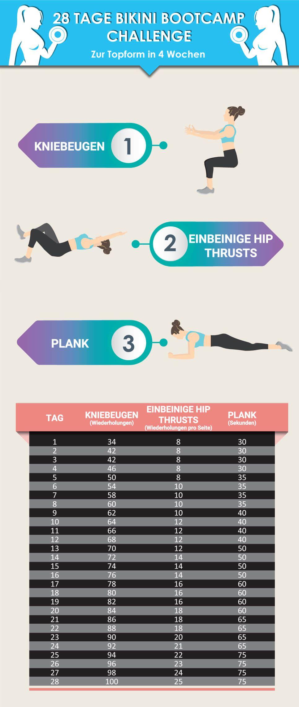 Bikinifigur Trainingsplan Bauch Beine Workout Fur Zuhause Fitness Challenge Schnell Und Gesund Abnehmen Training Mit Eigenem Korpergewicht