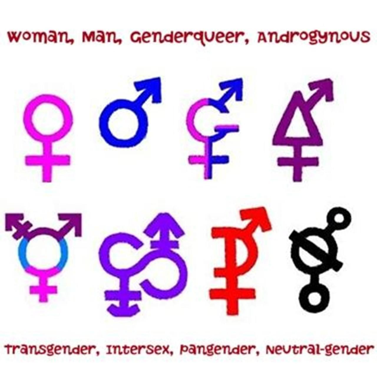 Pin by kay vinova on tattoos galore pinterest gender symbols gender symbols you dont see everywhere buycottarizona Choice Image