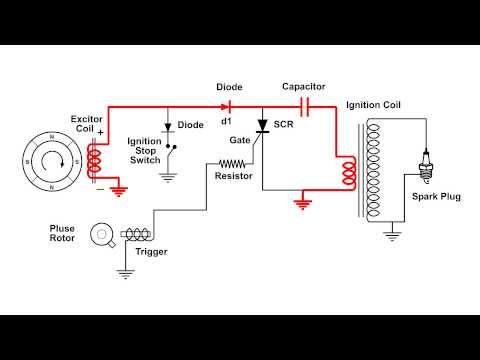 Cdi Capacitor Discharge Ignition Circuit Demo Youtube Circuit Electronic Schematics Capacitors