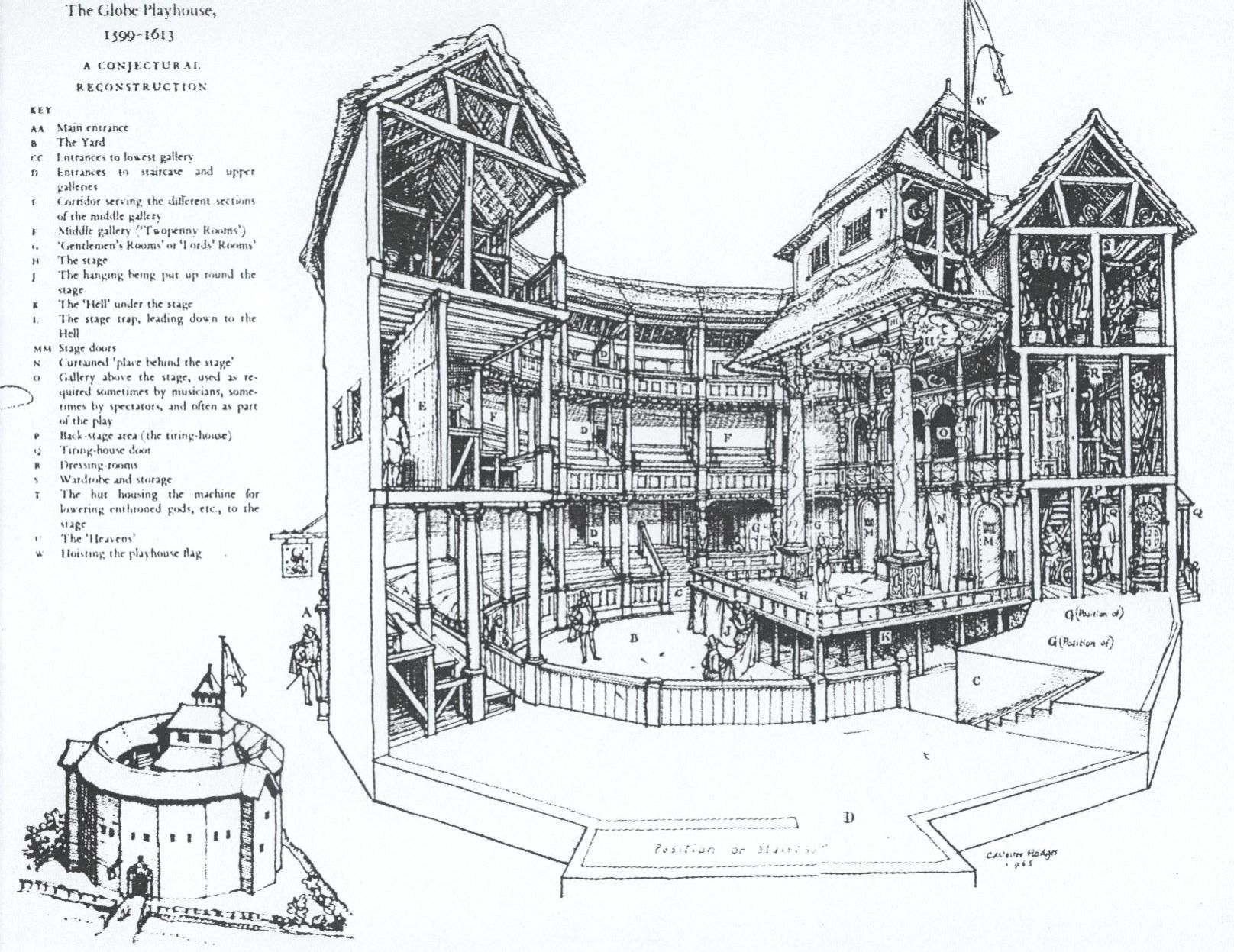 It Took A Lot Of Time To Create And Figure Out The Globe Theatre Description From Pinterest