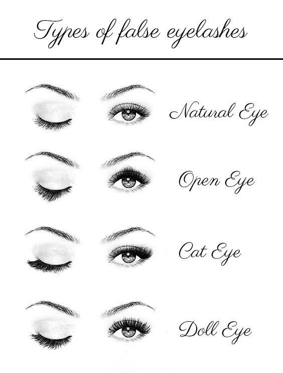 Photo of Types of false eyelashes