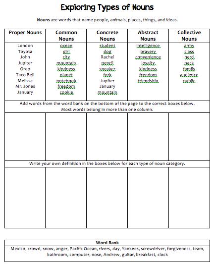 Plural Nouns | Worksheet | Education.com