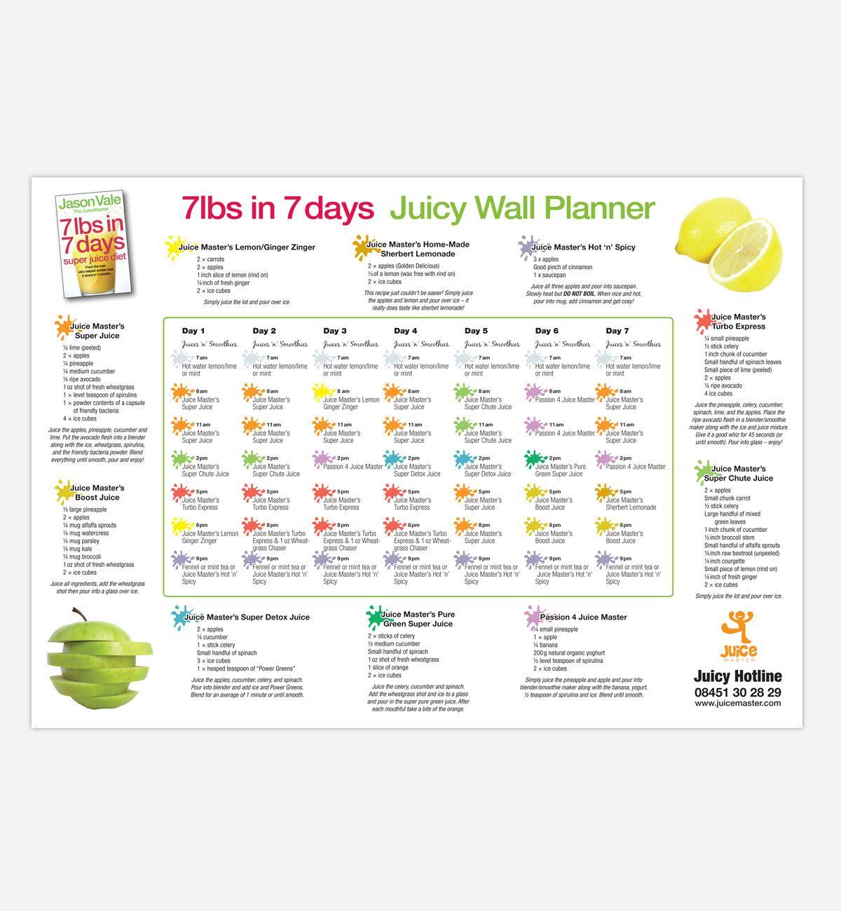 7lb In 7 Days Wallplanner Jpg 1200 1300 Juice Master Wall Planner Juice Diet Plan