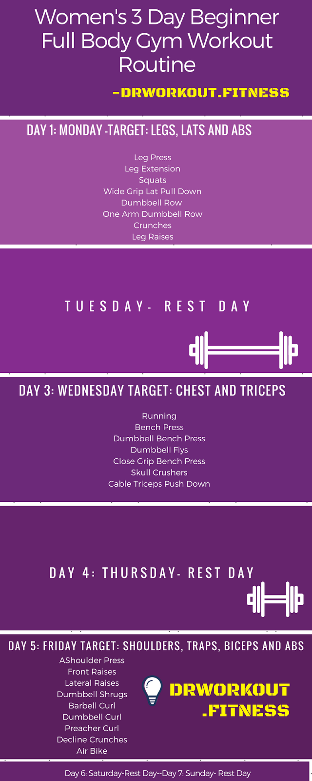women s 3 day beginner full body gym workout plan projects to try