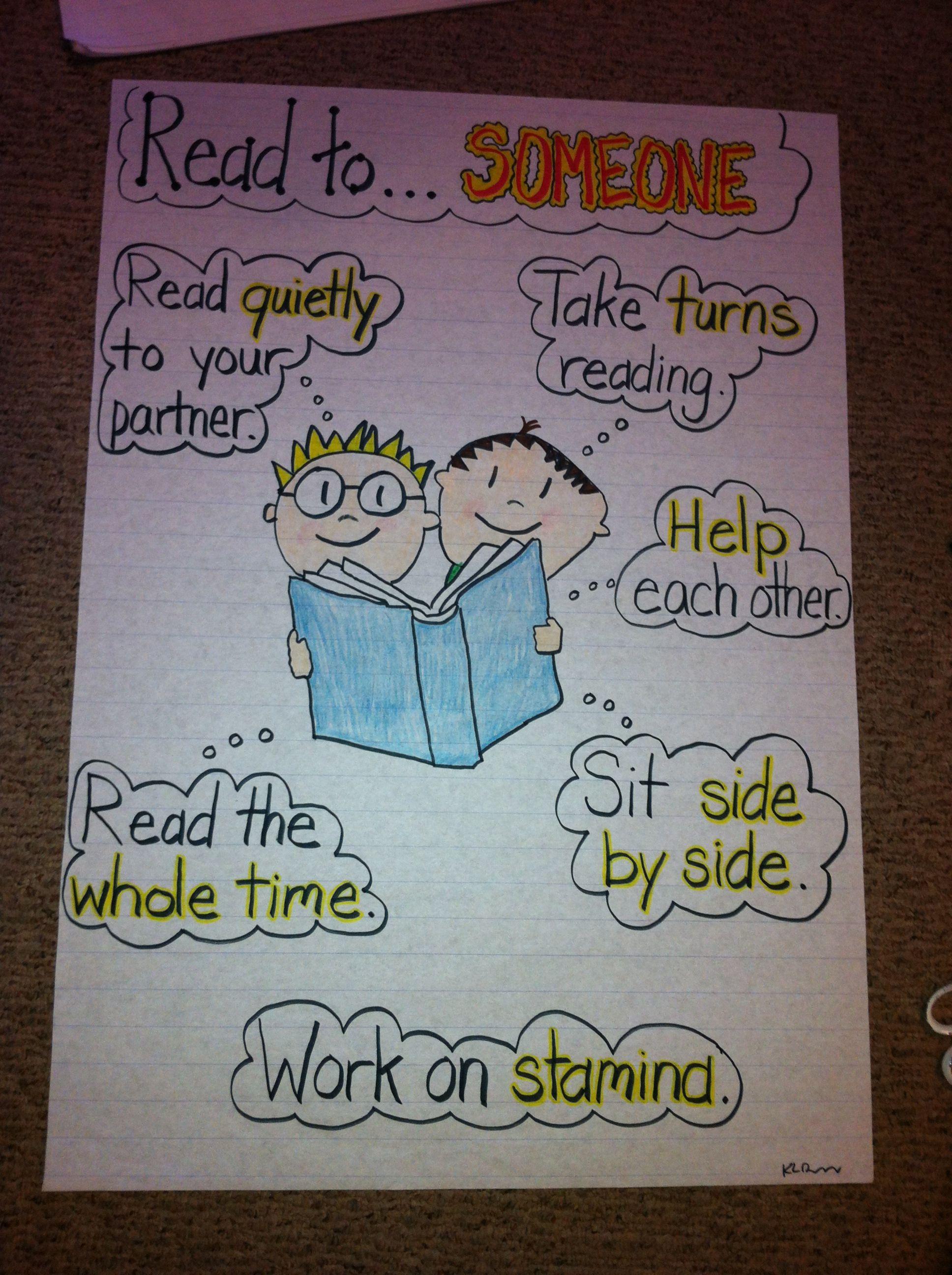 daily 5 meet with teacher anchor chart