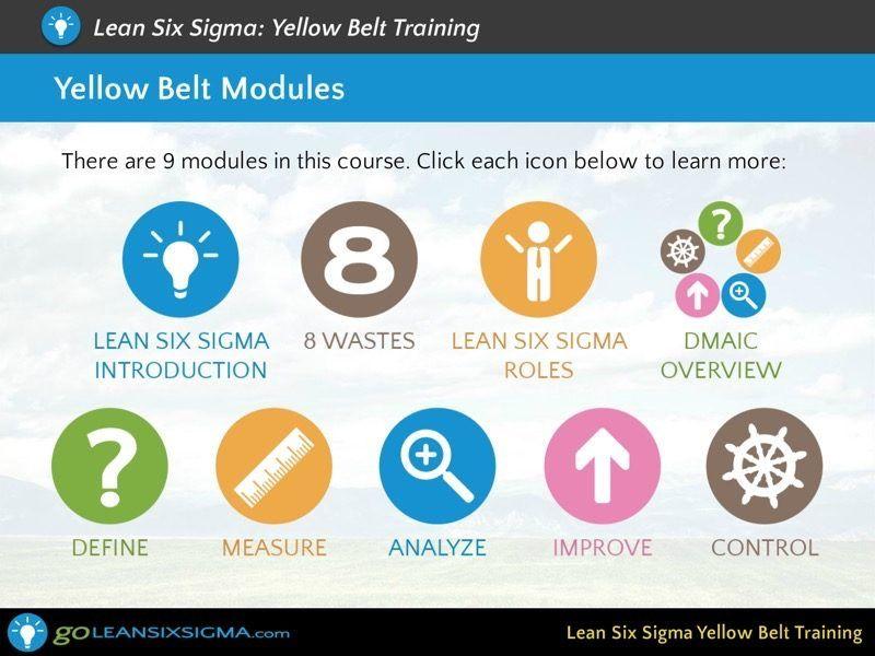 Free Lean Six Sigma Training Screen Shot 2 Goleansixsigma Com