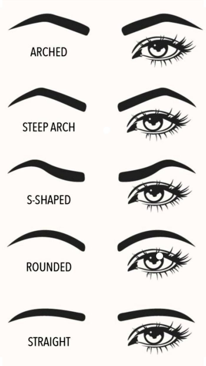 ▷ 1001 + Ideen und Profi-Tipps, wie Sie Ihre Augenbrauen schminken! #perfecteyebrows