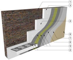 External Wall Insulation Provides With The Most Efficient Call Us Today For A Advice On 01 685 3271