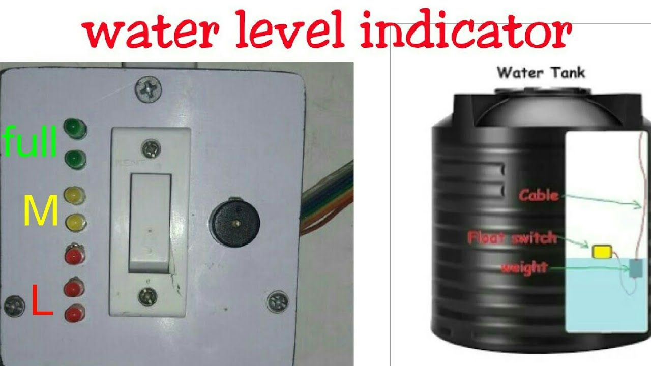 An water level indicator from our company offers you long