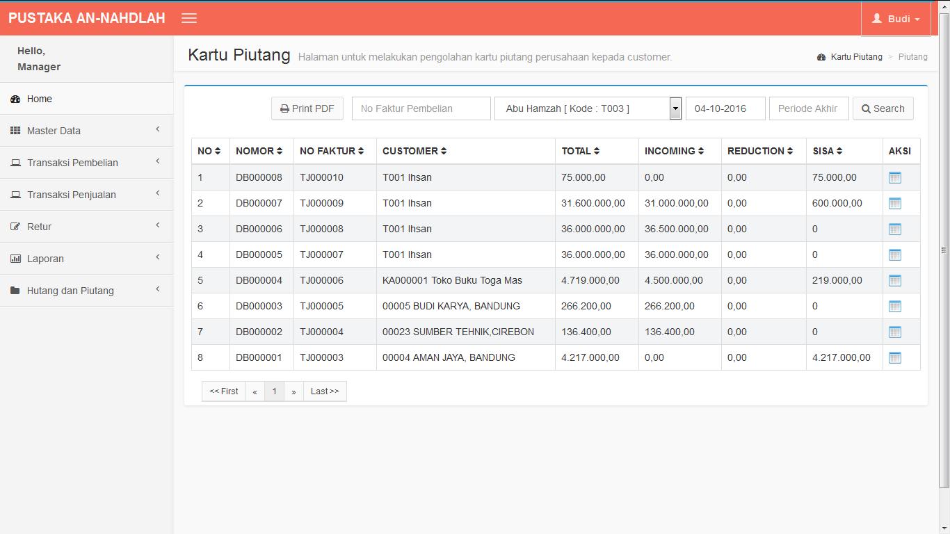 Download Source Code Aplikasi Inventory Transaksi Penjualan Berbasis Php Aplikasi Php Kartu