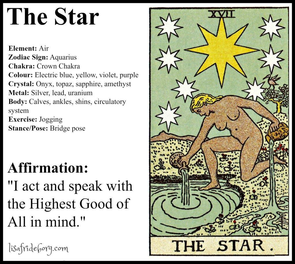 Holistic tarot correspondences for the star star tarot