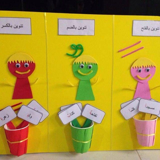 139 Likes 19 Comments وسائل Gt253 On Instagram وسائل تعليميه اشغال فنيه رياض اط Learning Arabic Alphabet Activities Kindergarten Alphabet Activities