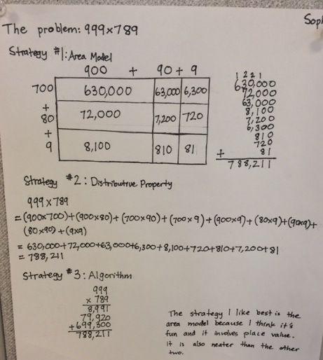 have your students solve a multi digit multiplication problem using several different strategies. Black Bedroom Furniture Sets. Home Design Ideas