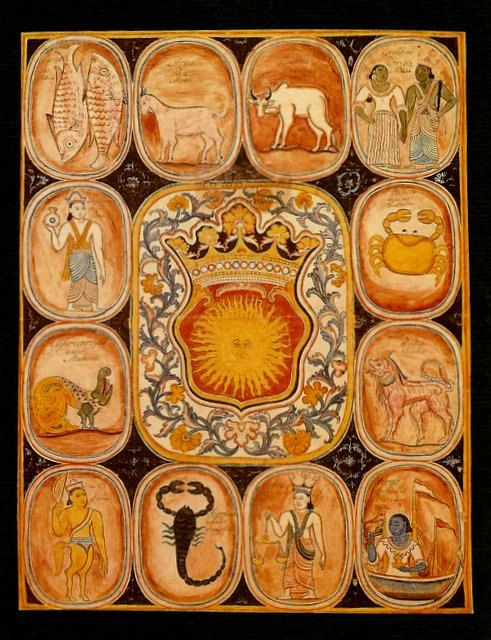 LankaTopTen - Astrology Sri Lanka