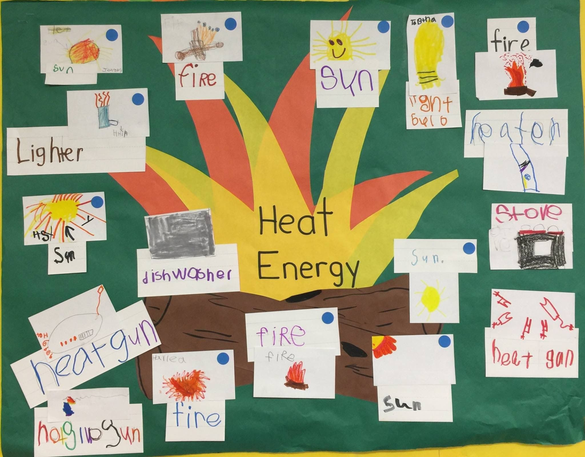 medium resolution of heat energy science word wall