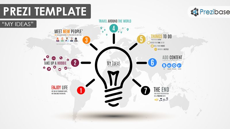 Prezi Template For Presenting Your Creative And Bright Ideas A