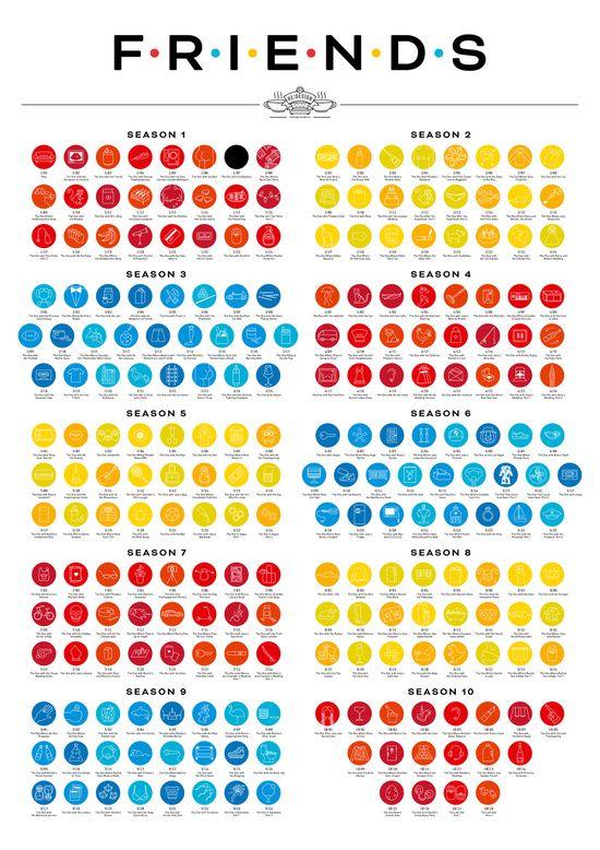 Friends Episodes Iconized ~ Art by Re:design