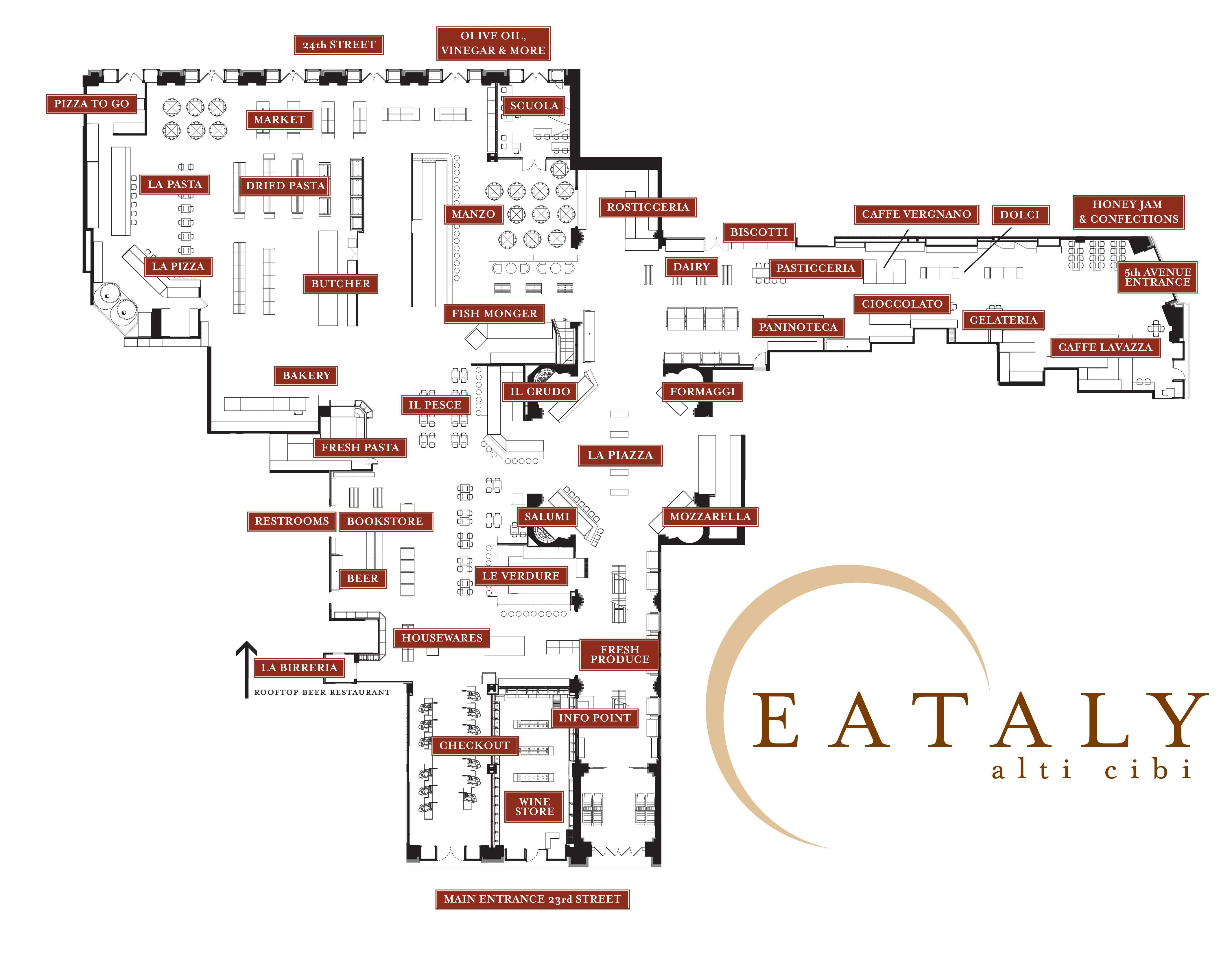 Eataly - 50,000 square feet of pure Italian bliss. From wine to ...