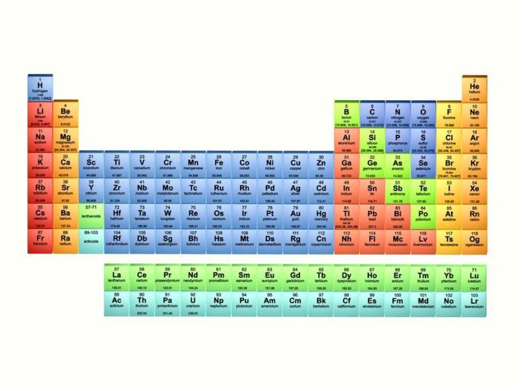 Periodensystem Der Elemente Mit Namen Periodensystem