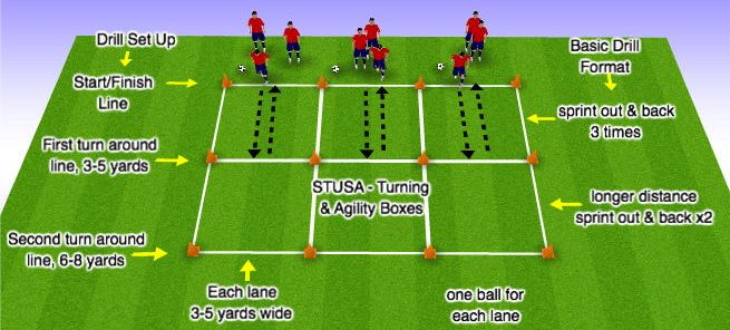 how to draw soccer drills