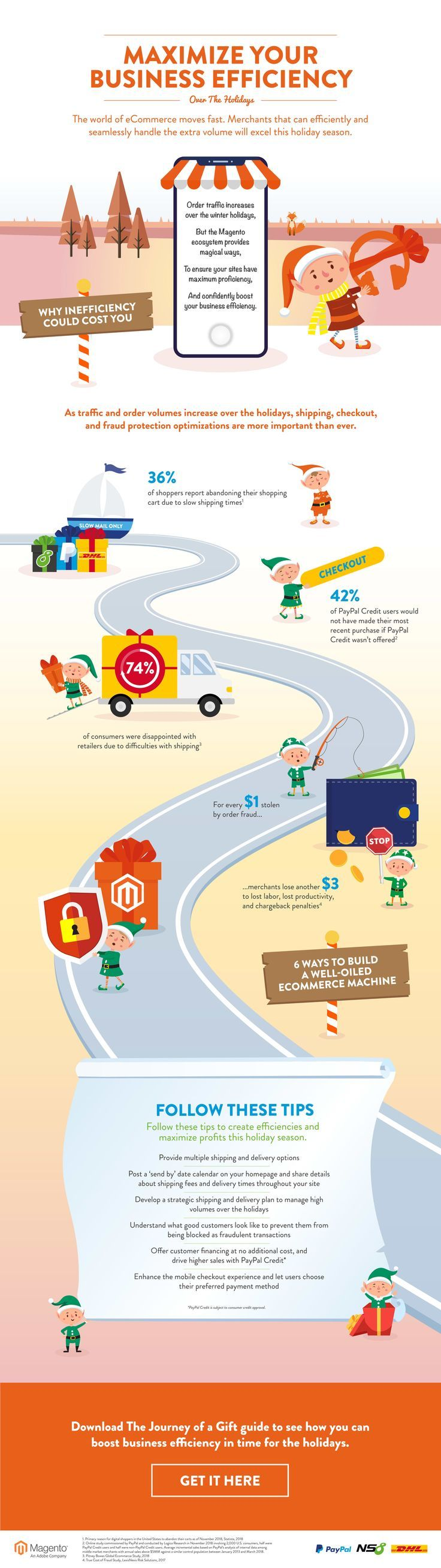 Holiday Marketing Guide Buyer journey