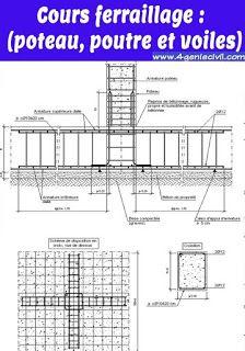 Cours ferraillage poteau, poutre et voiles | Poutre, Calcul beton, Genie civil
