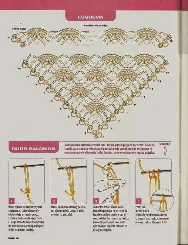 Esquema chal | crochet | Pinterest | Chal, Esquemas y Sencillo