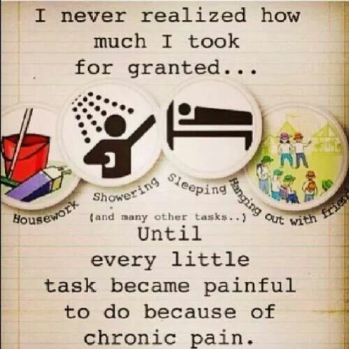Fibromyalgia... I never realized how much I took for granted...Until every little task became painful to do because of chronic pain.