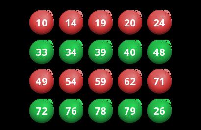 Keno Maroc du Mardi 25 Juillet 2017 - Resultat du Tirage 216359 - http://www.resultatloto.co/keno-maroc-du-mardi-25-juillet-2017-resultat-du-tirage-216359/