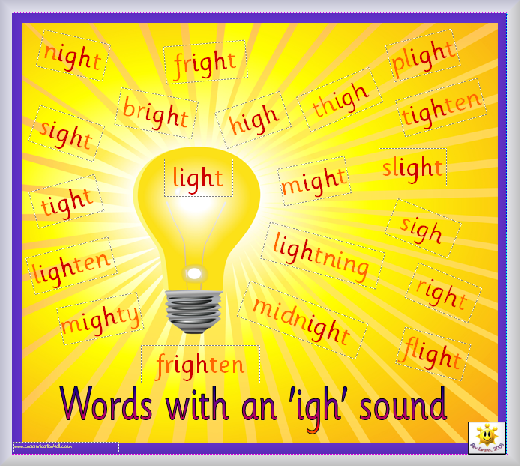Worksheets Igh Words Phonics igh words display phonics pinterest patterns and display