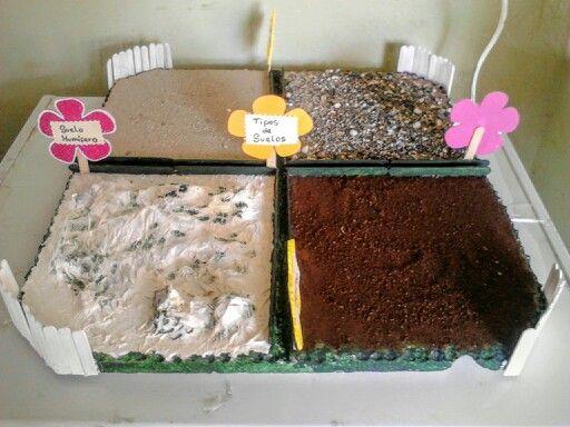 Maqueta tipos de suelo actividades escolares pinterest - Clases de suelo ...