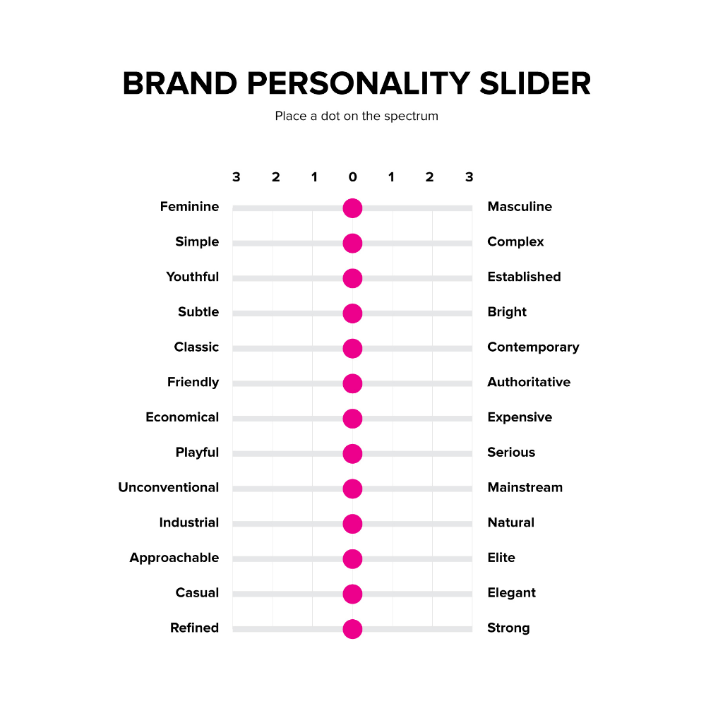 Freebie Brand Personality Slider A Brand Strategy Tool Just