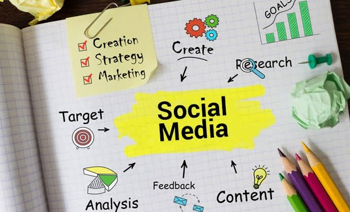 How To Create A Successful Social Media Marketing Plan HttpMsg