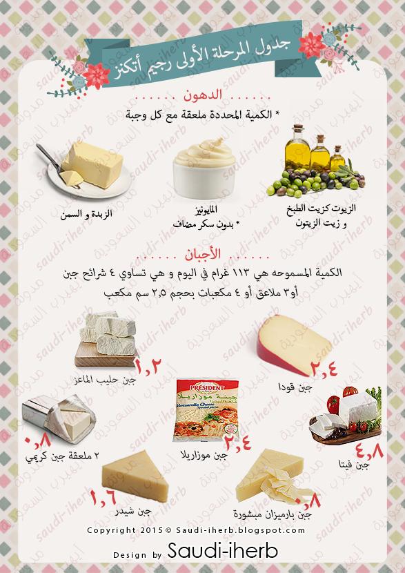 رجيم البروتين والدهون بالتفصيل تجارب ناجحة لإنقاص الوزن كنوزي Healty Diet Kito Diet Bariatric Recipes
