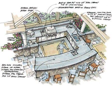 Outdoor Kitchen House Plans Related Posts Kitchen Interior